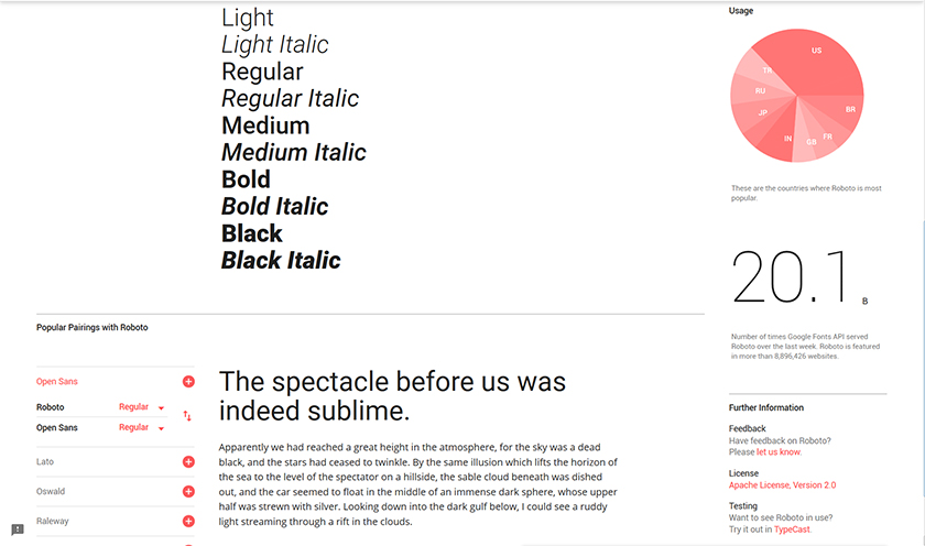 google fonts specimen